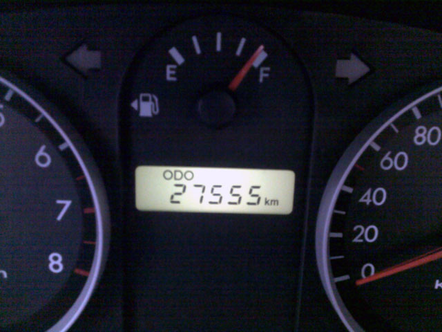 My Odometer reading!